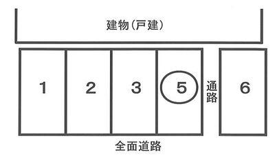 平嶋駐車場