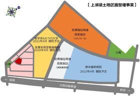 上須頃土地区画整理事業 全体図
